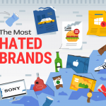 Header_The-Most-Hated-Brands-1